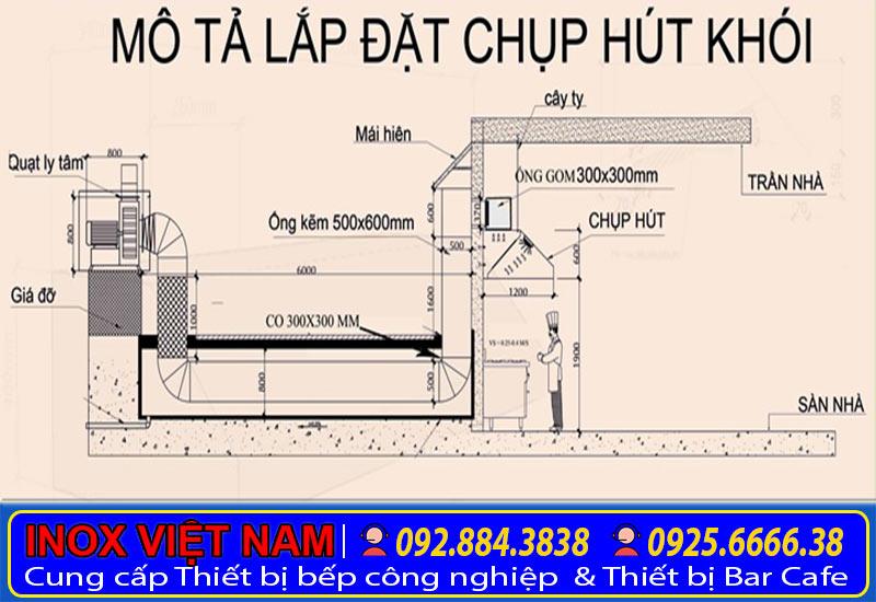cau-tao-chup-hut-khoi
