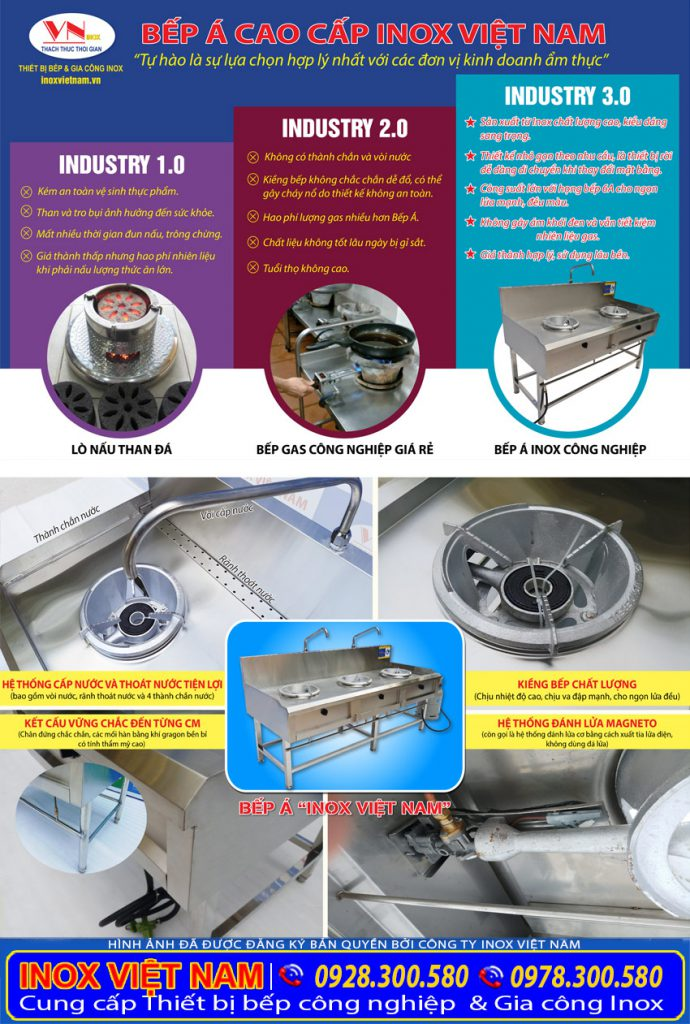 IVN Điạ chỉ cung cấp các thiết bị bếp á công nghiệp chính hãng