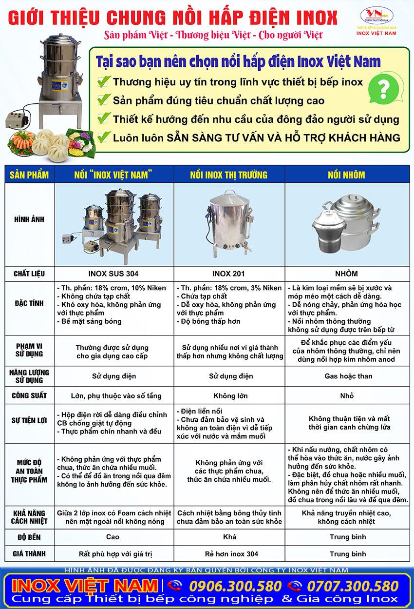 Tại sao nên chọn mua nồi hấp điện công nghiệp, nồi hấp cách thủy công nghiệp của thiết bị bếp inox công nghiệp.