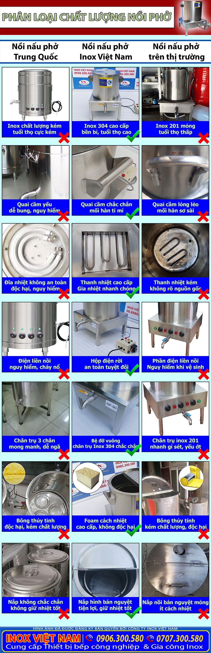 Cách phân biệt nồi nấu phở bằng điện của Inox Việt Nam với các loại nồi điện nấu phở Trung Quốc, nồi nấu phở giá rẻ trên thị trường.